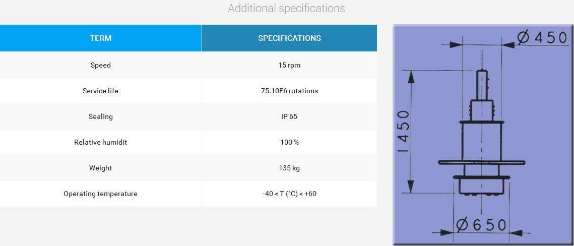 radar-sliprings-2-datasheet-a