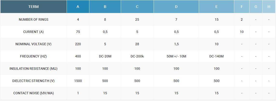 slipring-defence-3-datasheet-b