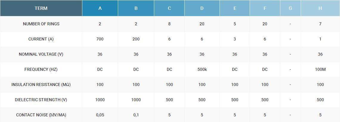 tank-slipring-1-datasheet-b