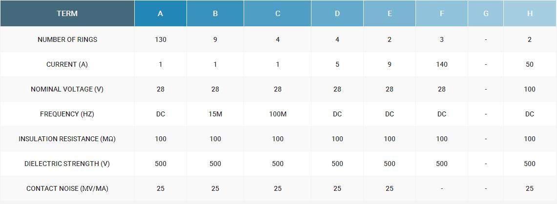 tank-slipring-3-datasheet-b