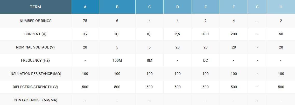 turret-slipring-6-datasheet-b