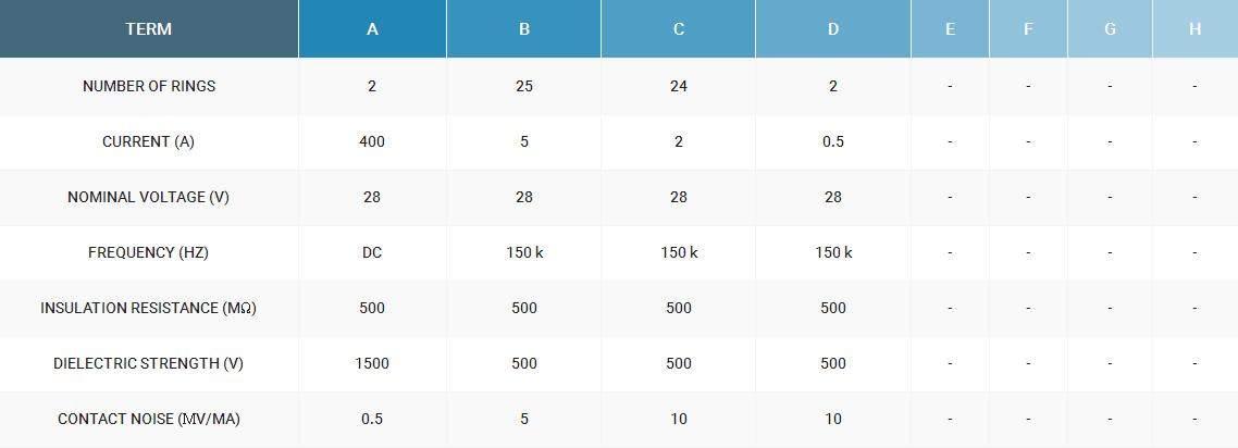 turret-slipring-7-datasheet-b