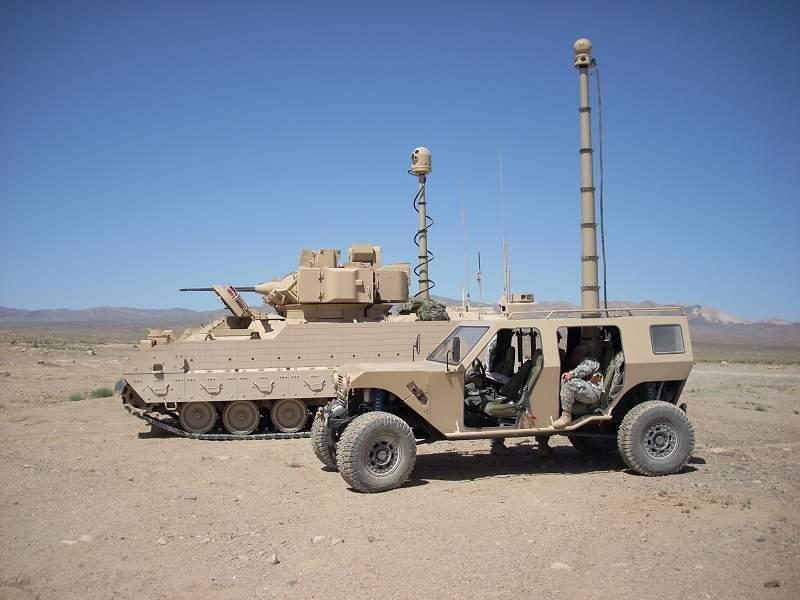 Will Burt Company Army Technology