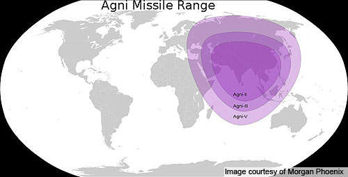 The range of the Agni series of ballistic missiles.