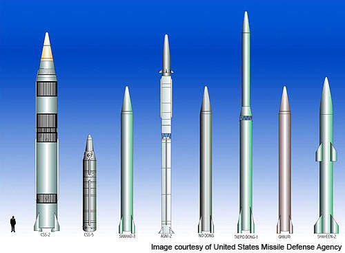 The Agni-II compared with other medium-range and intermediate-range ballistic missiles.