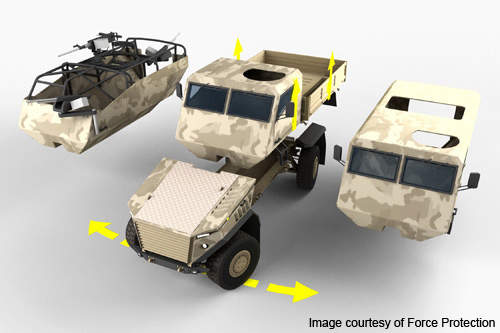 The assemblies of the Ocelot light protected patrol vehicle.