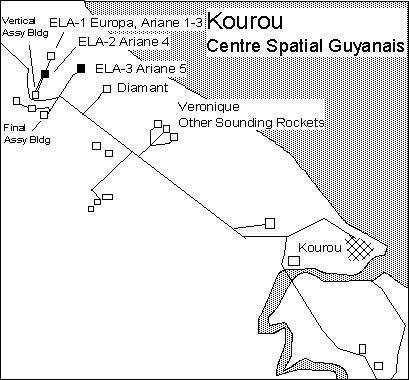 Kourou launch centre in French Guiana.