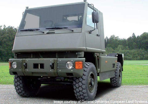 About 4,000 Duro 4×4 and 6×6 vehicles are operational throughout the world.