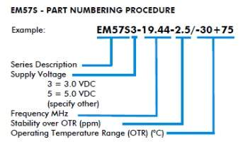 EM75S part numbering procedure