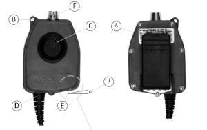adaptor series