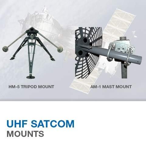 HM-5 Tripod Mount