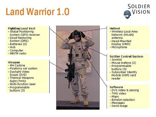 The US Army completed developmental testing of the Land Warrior 1.0 system in February 2003.