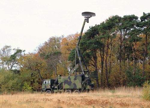 The truck-mounted Giraffe 75 mobile radar, developed by Ericsson, can be linked to nine RBS 70 firing posts.
