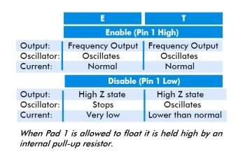 XO95 series oscillator