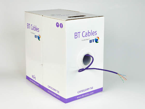 cable in a box