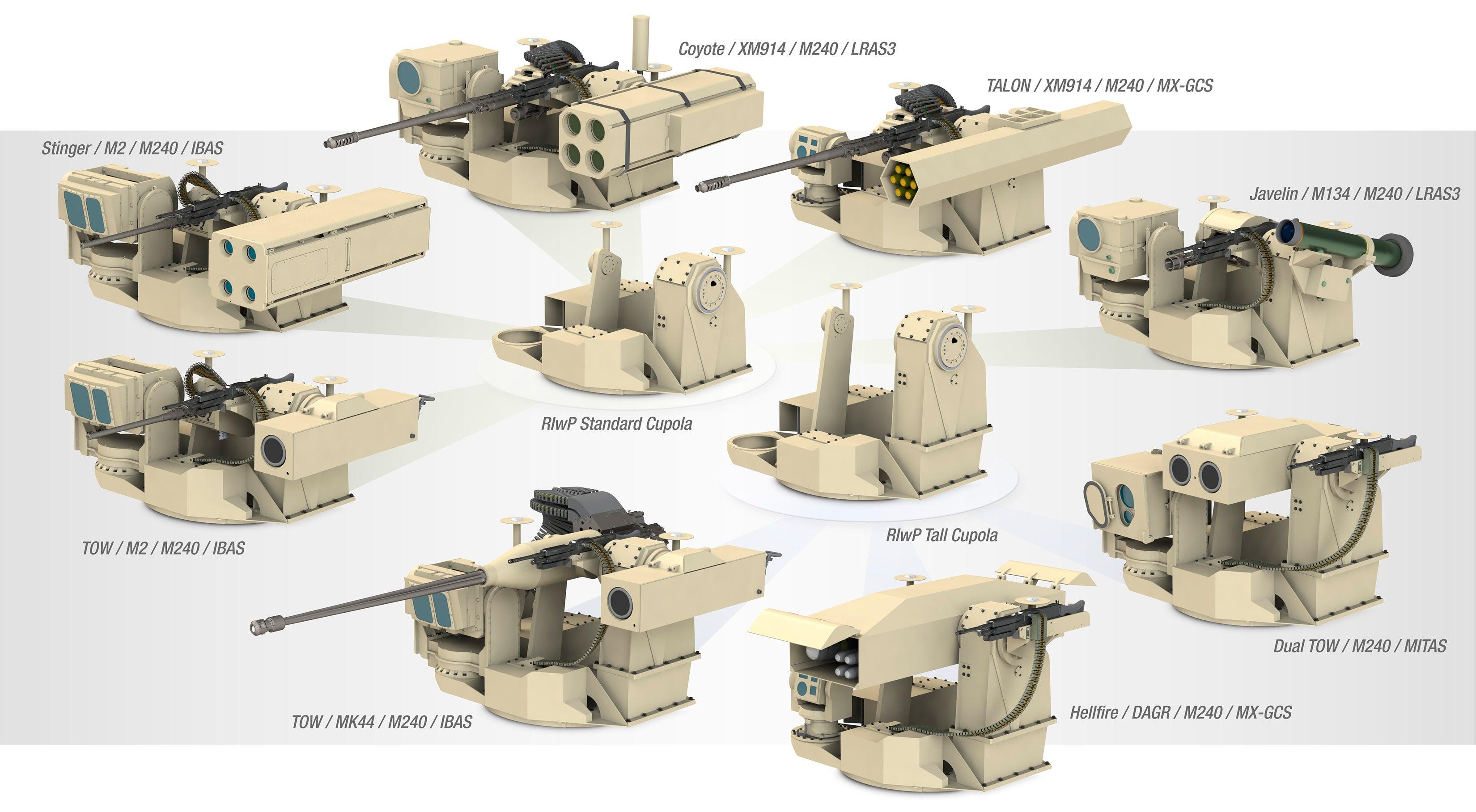 Moog-RIwP-system-platform-3