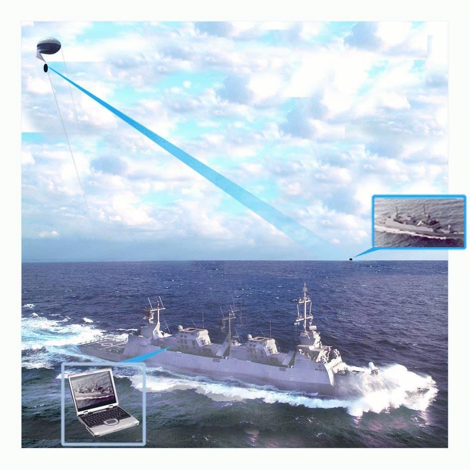Skydoc-aerostat-systems-military-5
