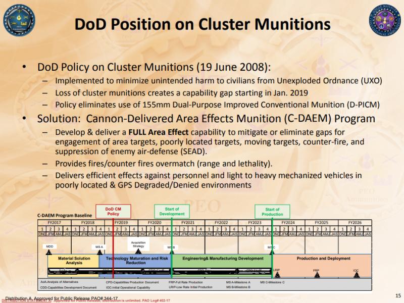 DOD presentation outlining C-DAEM programme aims.