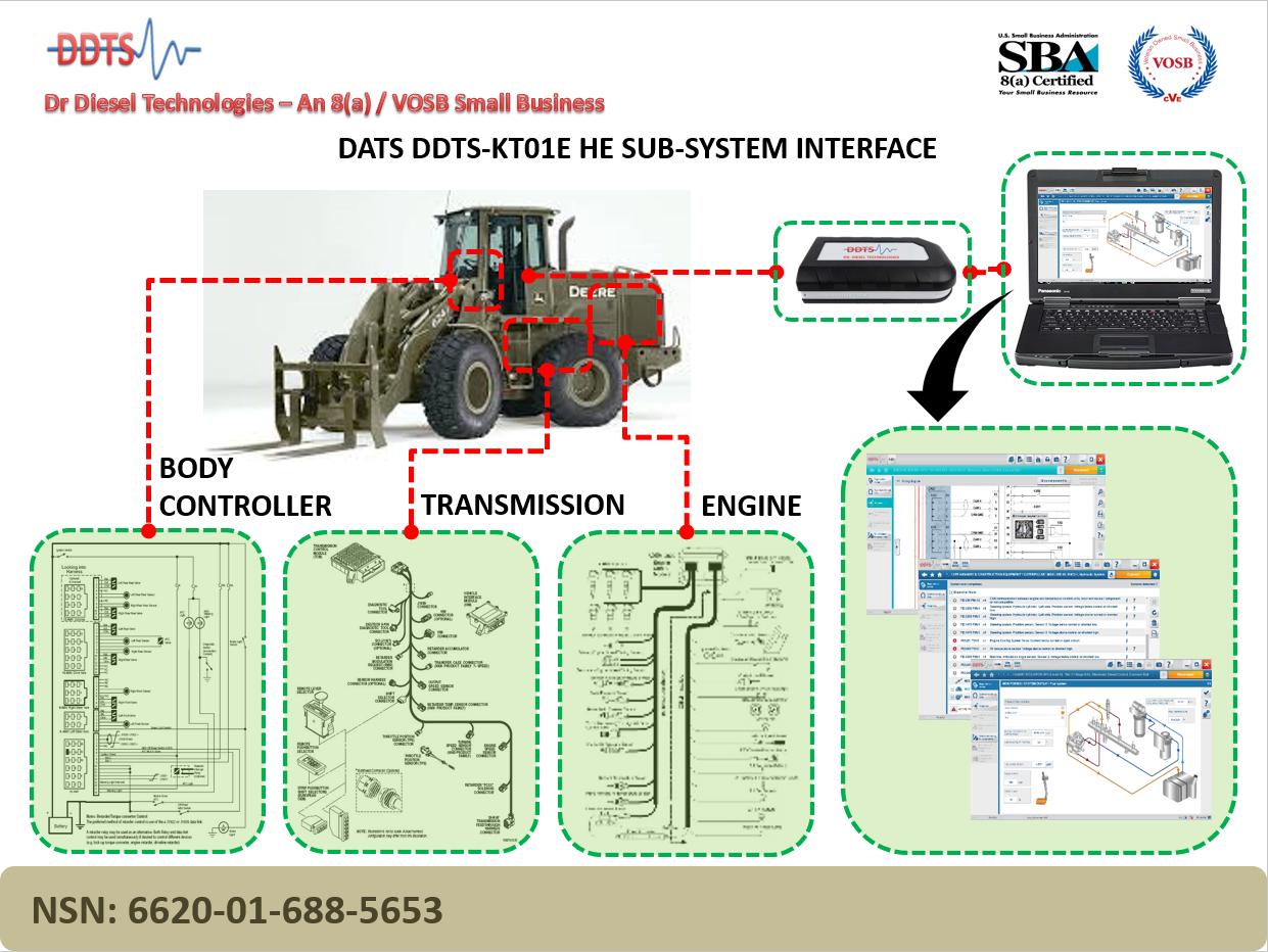 DDTS-KT01E_System_Overview