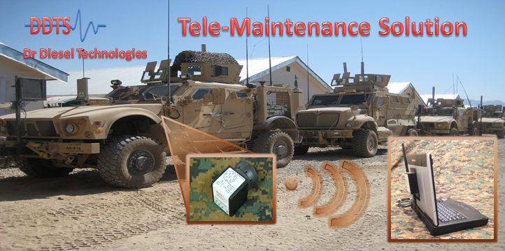 Tele-Matics