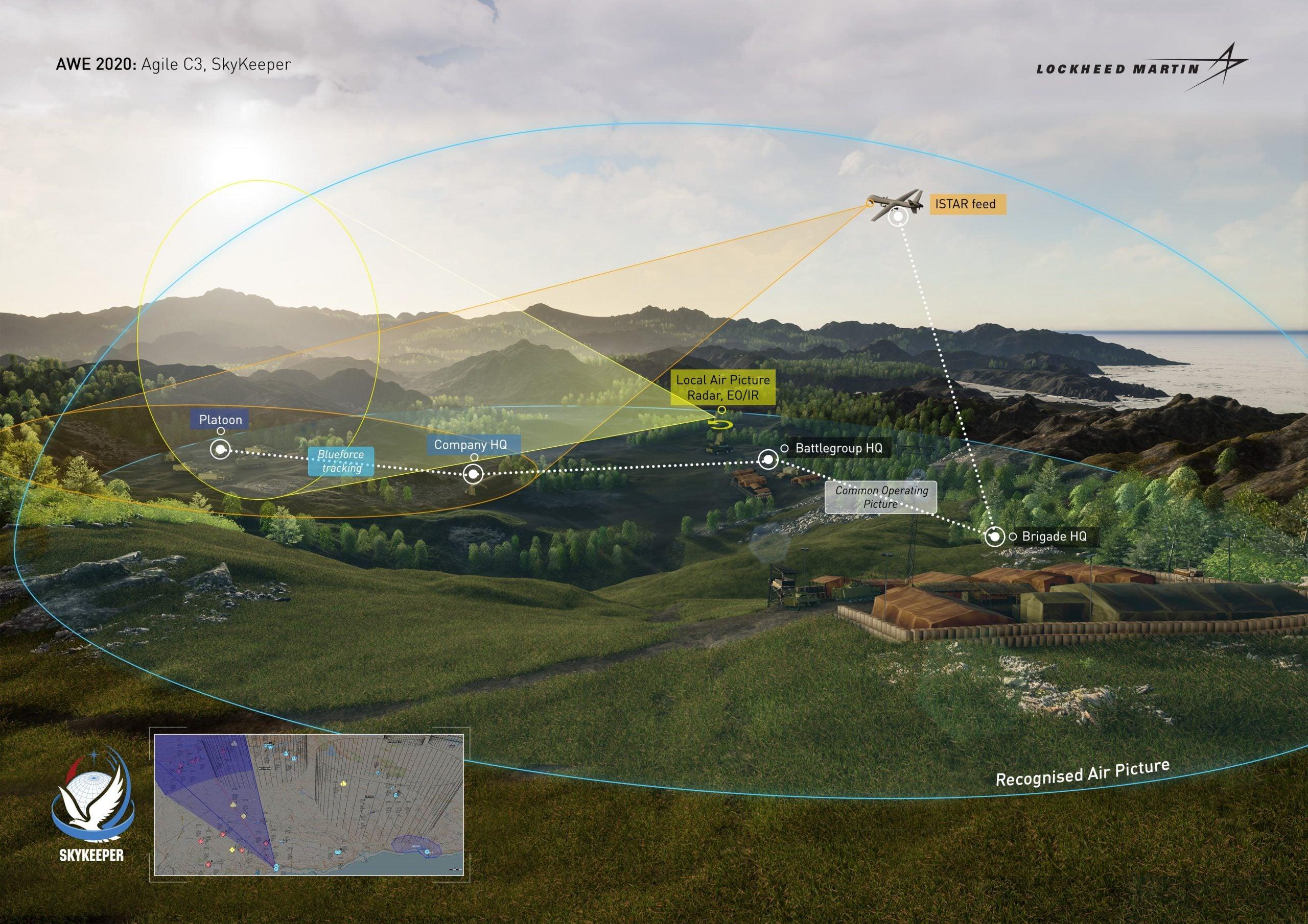 Skykeeper AWE scenario graphic (009)-min