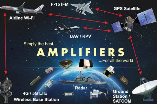 Amplitech products