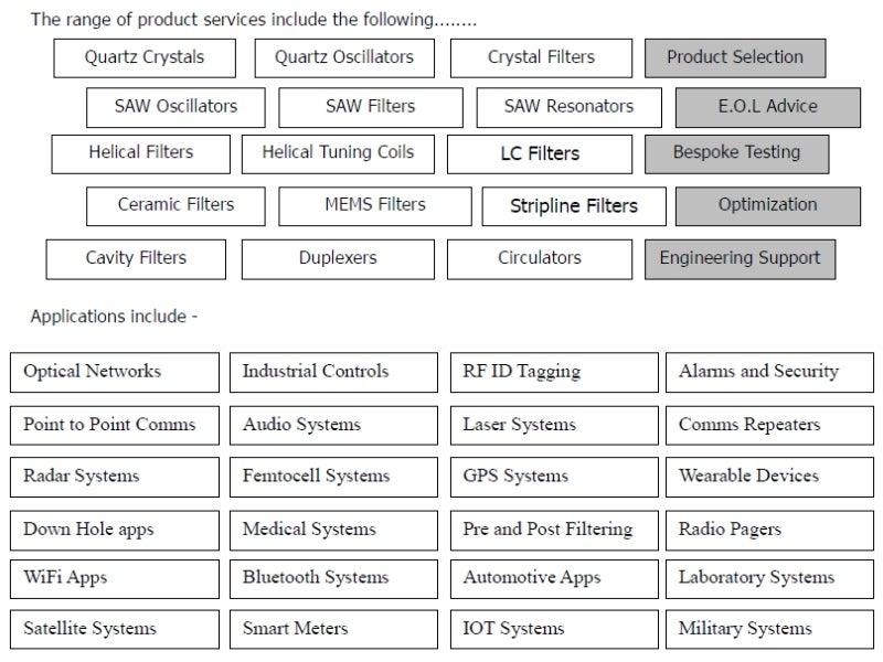 euroquartz design resource