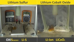 lithium sulfur battery