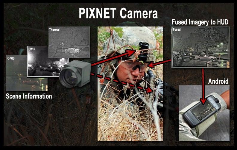 PIXNet_Image_DARPA